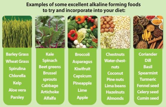 alkaline-foods-chart