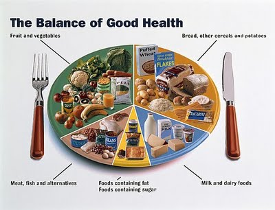 Best Foods For Blood Sugar Balance