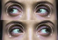 eyeball-rotation-exercise