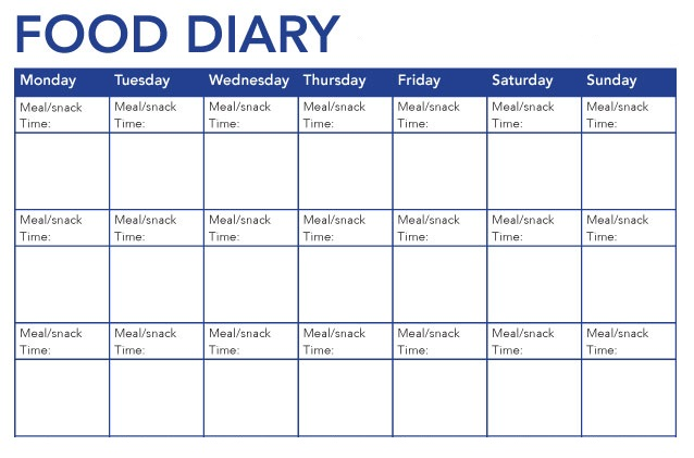The truth about successful weight loss for Keeping a food diary template