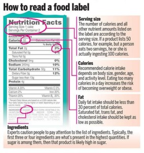 how-to-read-a-food-label