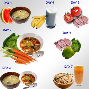 Easy Cleansing Diets for Detox and Rejuvenation